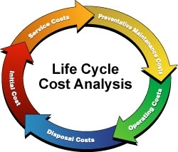 whole life cycle costing case study